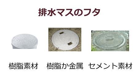 排水マスの蓋