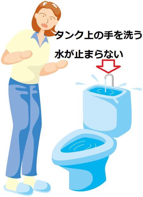手洗いカランの水が止まらない